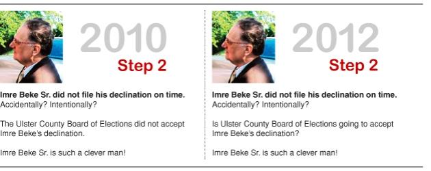 Imre Beke Sr.